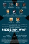 X-FORCECABLE MESSIAH WAR (3)